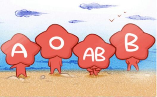 血型亲子鉴定